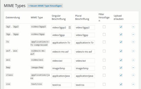 Kontrolle über die Mime Types beim Enhanced Media Library Plugin