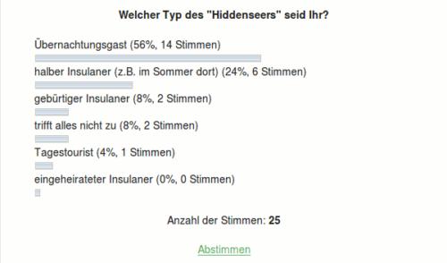 WP Polls Ergebnisse